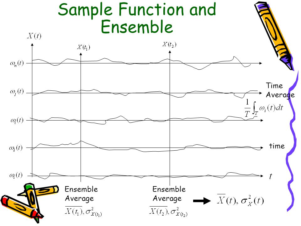 Sample Function and Ensemble