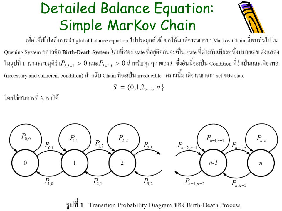 Detailed Balance Equation: Simple MarKov Chain