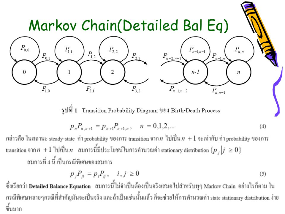 Markov Chain(Detailed Bal Eq)