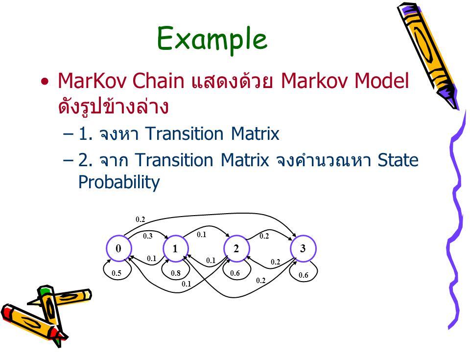 Example MarKov Chain แสดงด้วย Markov Model ดังรูปข้างล่าง