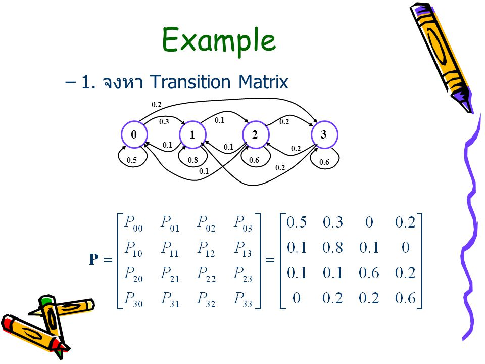 Example 1. จงหา Transition Matrix 1 2 3 0.2 0.3 0.1 0.2 0.1 0.1 0.2