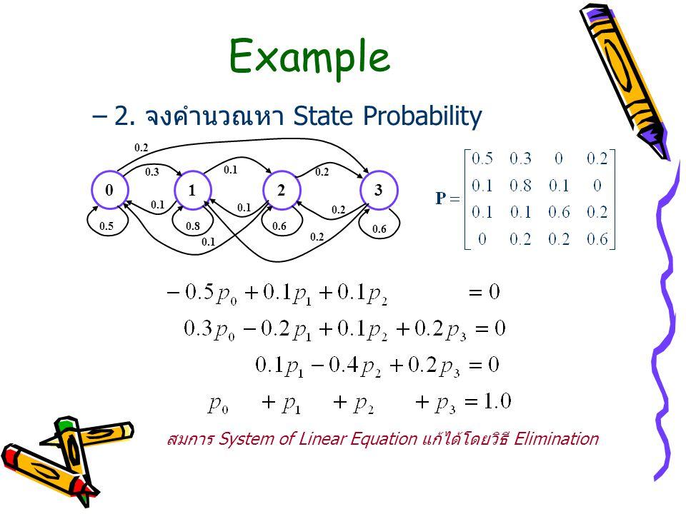 สมการ System of Linear Equation แก้ได้โดยวิธี Elimination