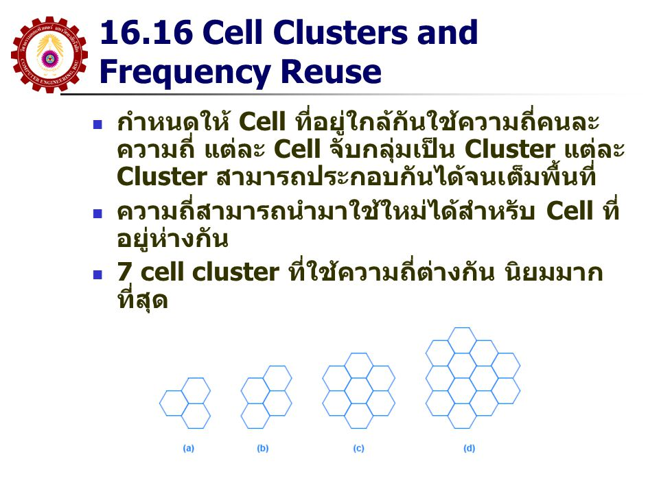 16.16 Cell Clusters and Frequency Reuse