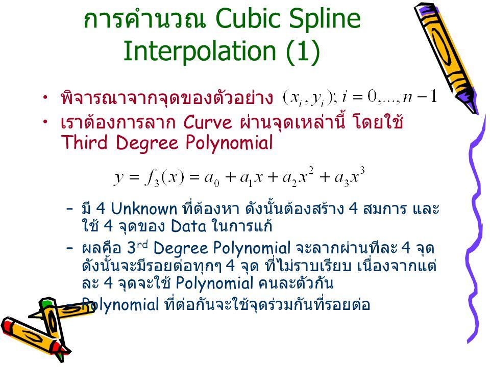 การคำนวณ Cubic Spline Interpolation (1)