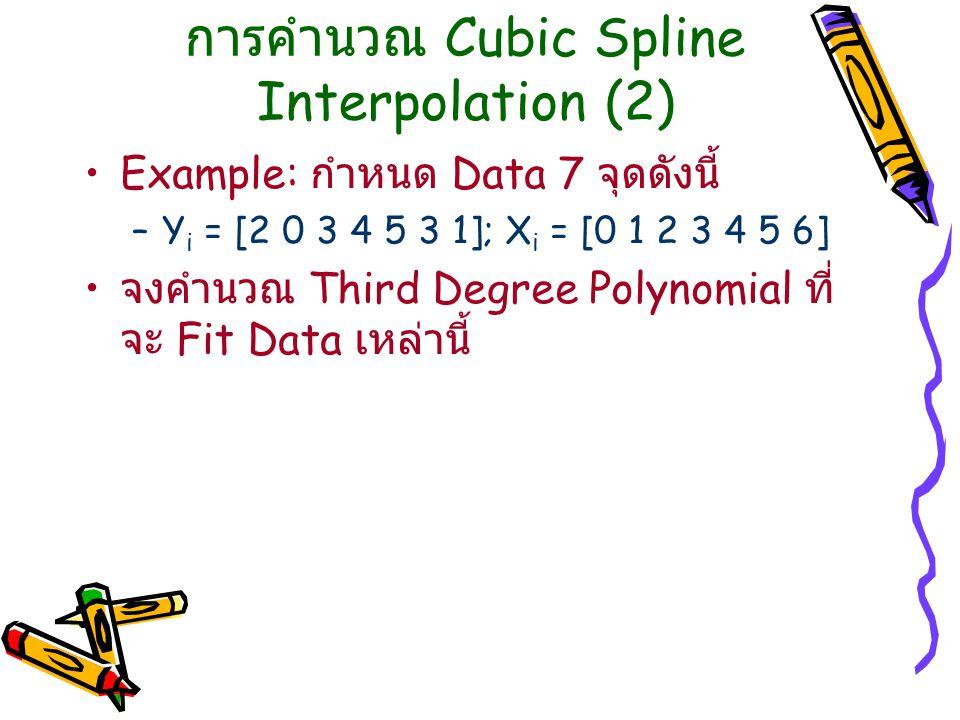 การคำนวณ Cubic Spline Interpolation (2)