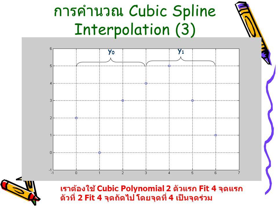 การคำนวณ Cubic Spline Interpolation (3)