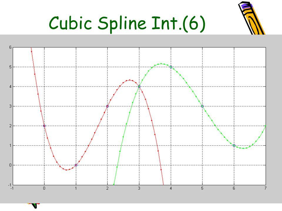 Cubic Spline Int.(6)