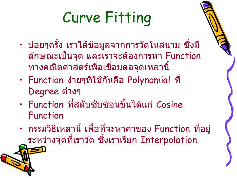 Curve Fitting บ่อยๆครั้ง เราได้ข้อมูลจากการวัดในสนาม ซึ่งมีลักษณะเป็นจุด และเราจะต้องการหา Function ทางคณิตศาสตร์เพื่อเชื่อมต่อจุดเหล่านี้