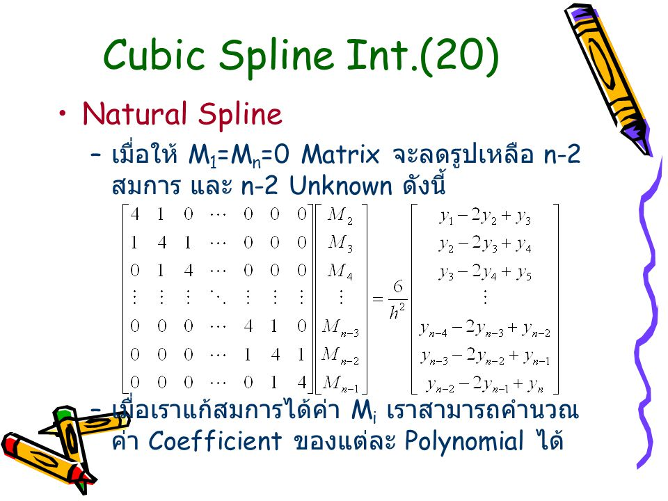 Cubic Spline Int.(20) Natural Spline