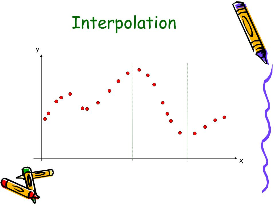 Interpolation y x