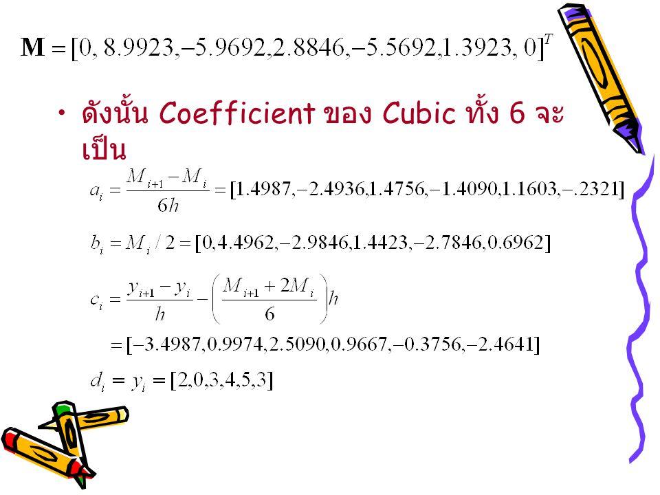 ดังนั้น Coefficient ของ Cubic ทั้ง 6 จะเป็น