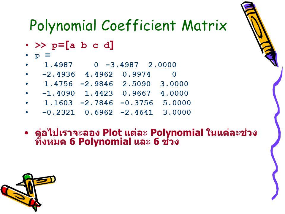 Polynomial Coefficient Matrix