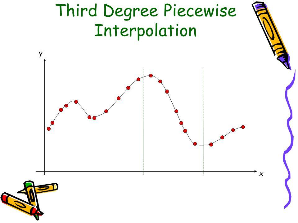 Third Degree Piecewise Interpolation