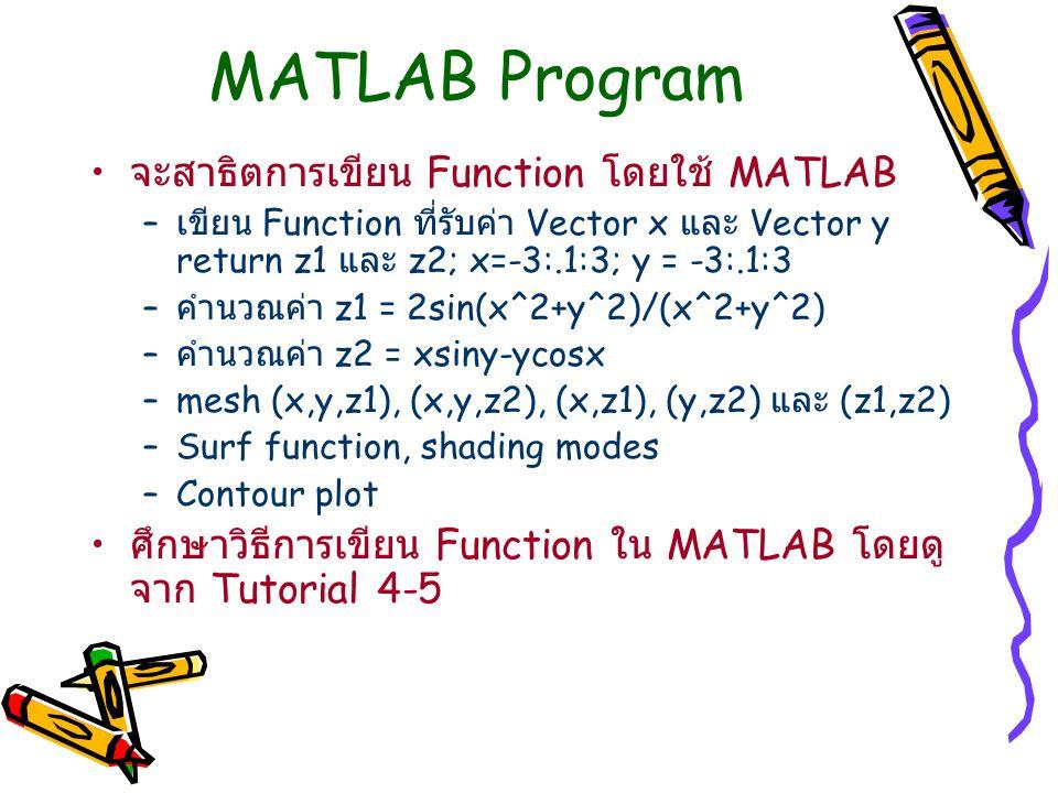 MATLAB Program จะสาธิตการเขียน Function โดยใช้ MATLAB