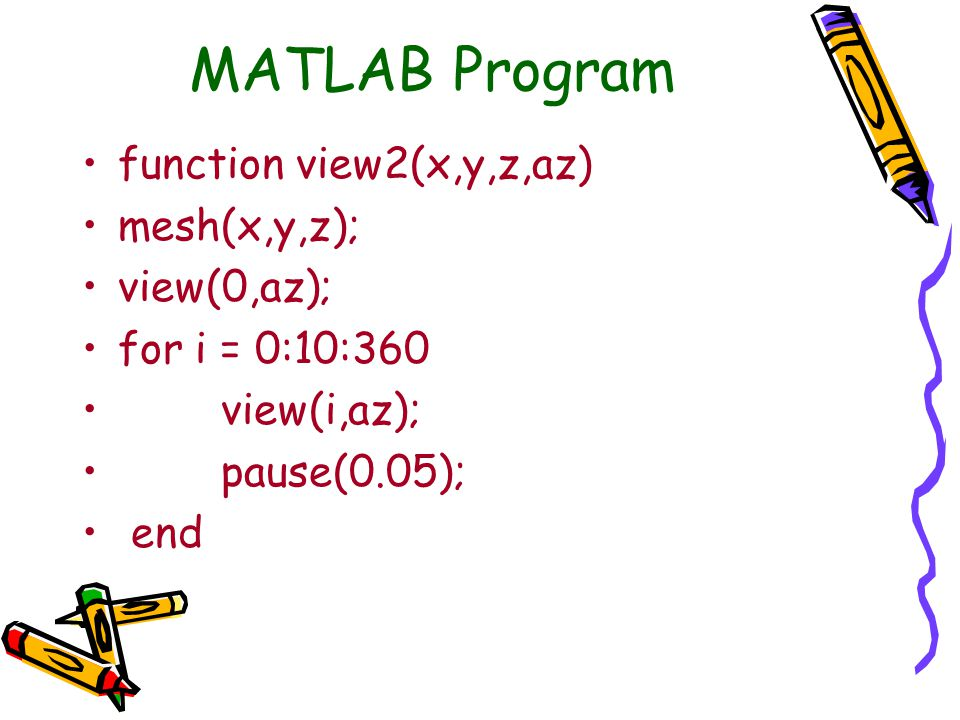 MATLAB Program function view2(x,y,z,az) mesh(x,y,z); view(0,az);