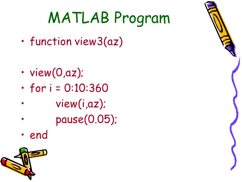 MATLAB Program function view3(az) view(0,az); for i = 0:10:360