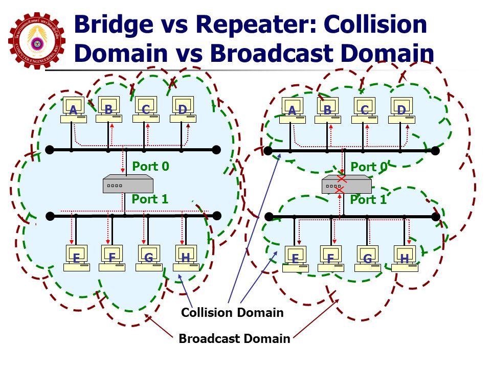 Bridge vs Repeater: Collision Domain vs Broadcast Domain