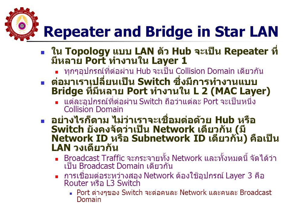 Repeater and Bridge in Star LAN