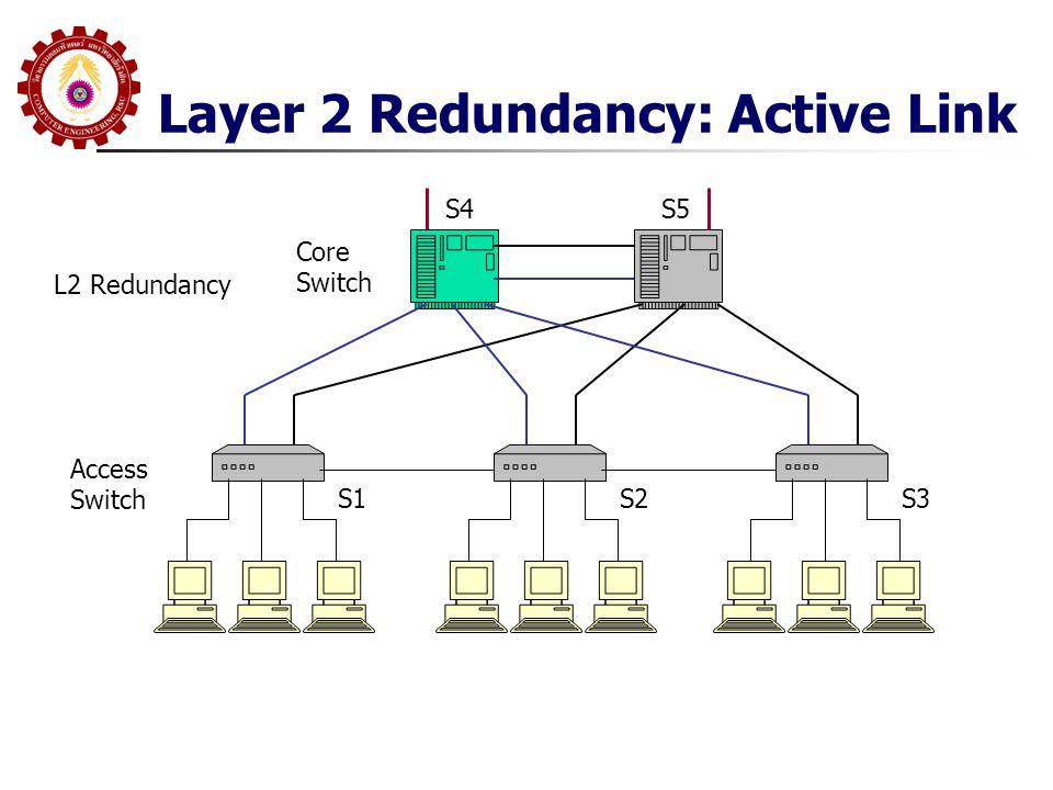 Layer 2 Redundancy: Active Link