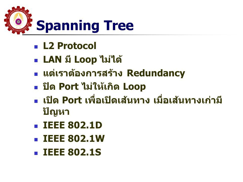 Spanning Tree L2 Protocol LAN มี Loop ไม่ได้