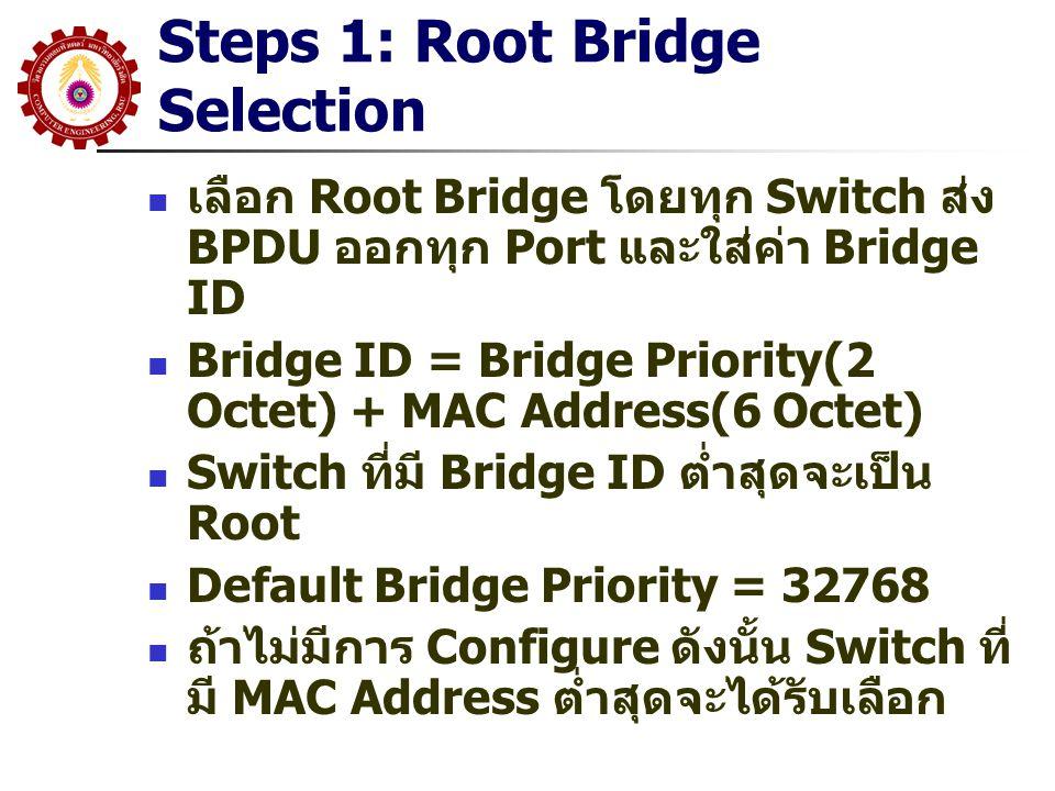 Steps 1: Root Bridge Selection