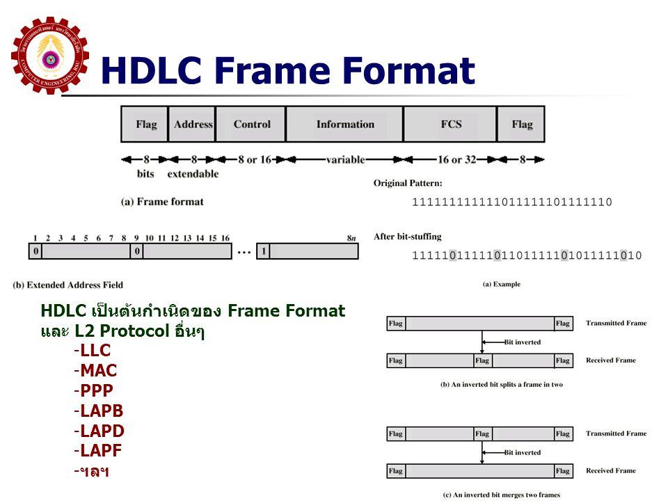 HDLC Frame Format HDLC เป็นต้นกำเนิดของ Frame Format