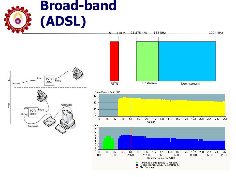Broad-band (ADSL)