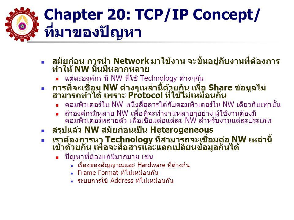 Chapter 20: TCP/IP Concept/ที่มาของปัญหา