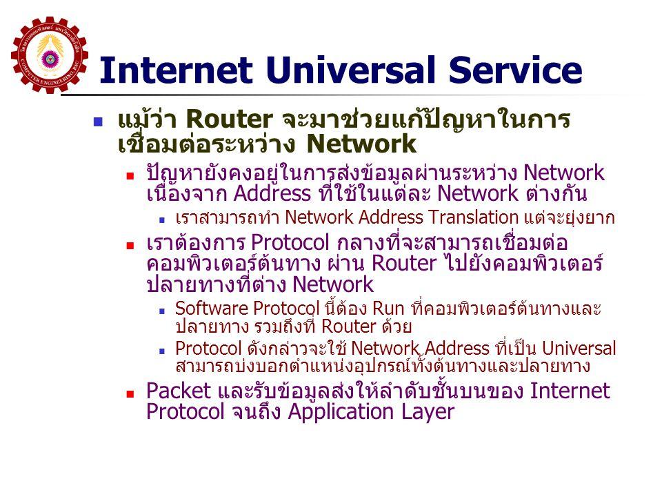 Internet Universal Service