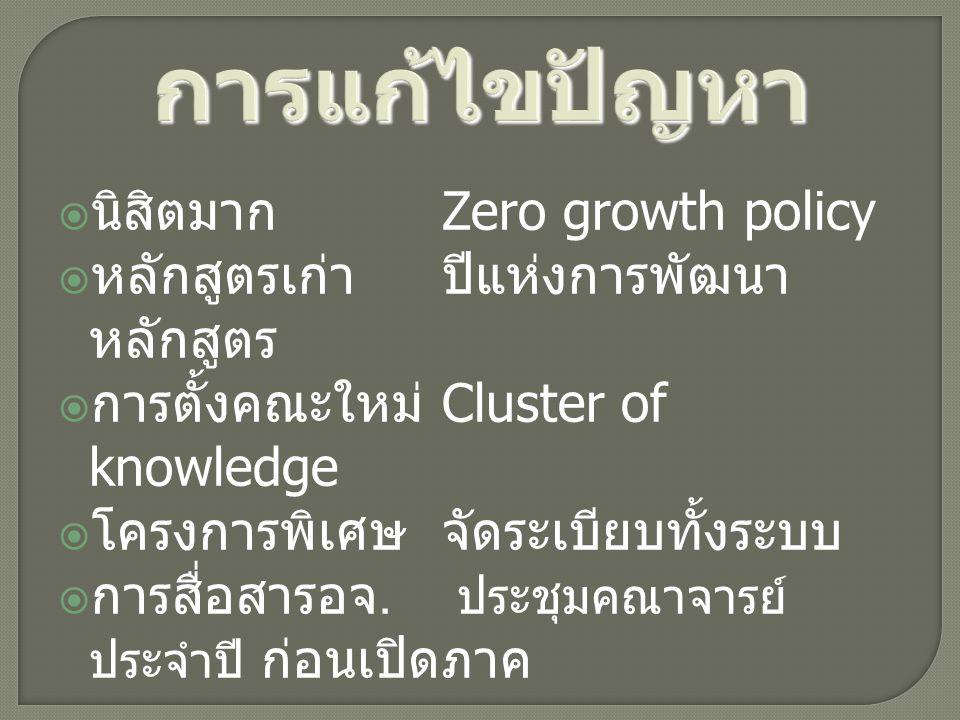 การแก้ไขปัญหา นิสิตมาก Zero growth policy
