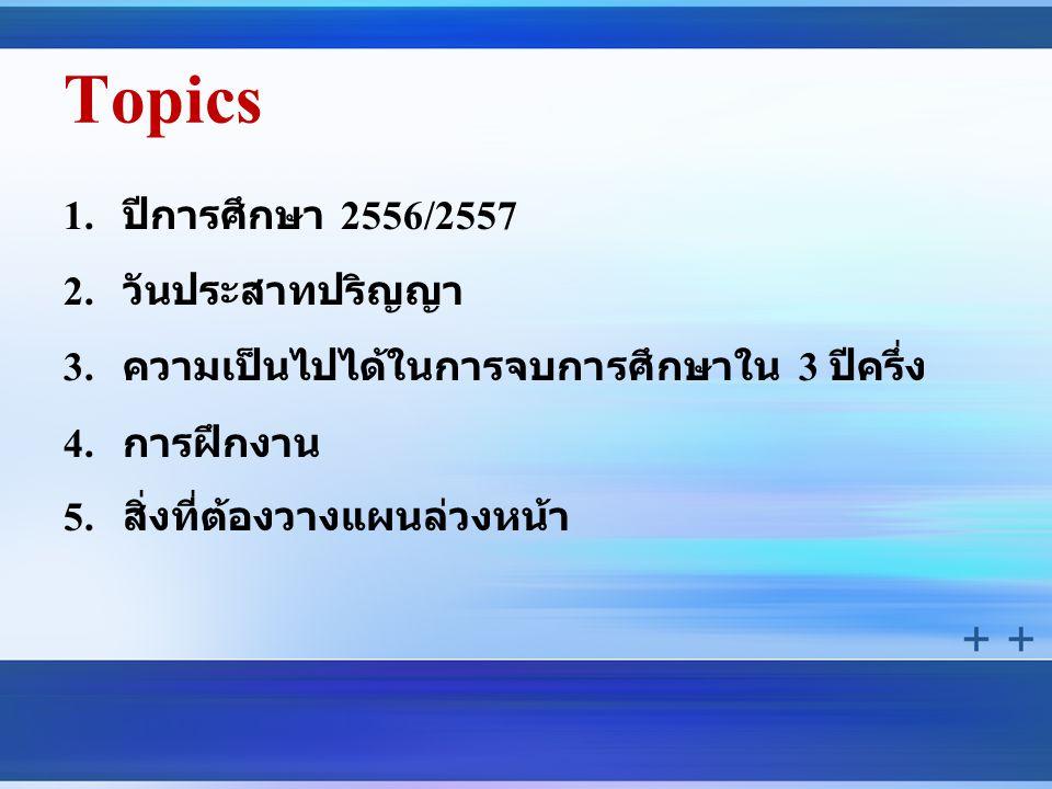 Topics ปีการศึกษา 2556/2557 วันประสาทปริญญา