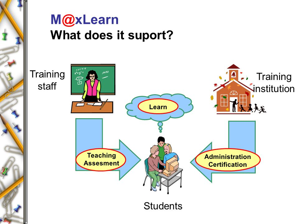 M@xLearn What does it suport