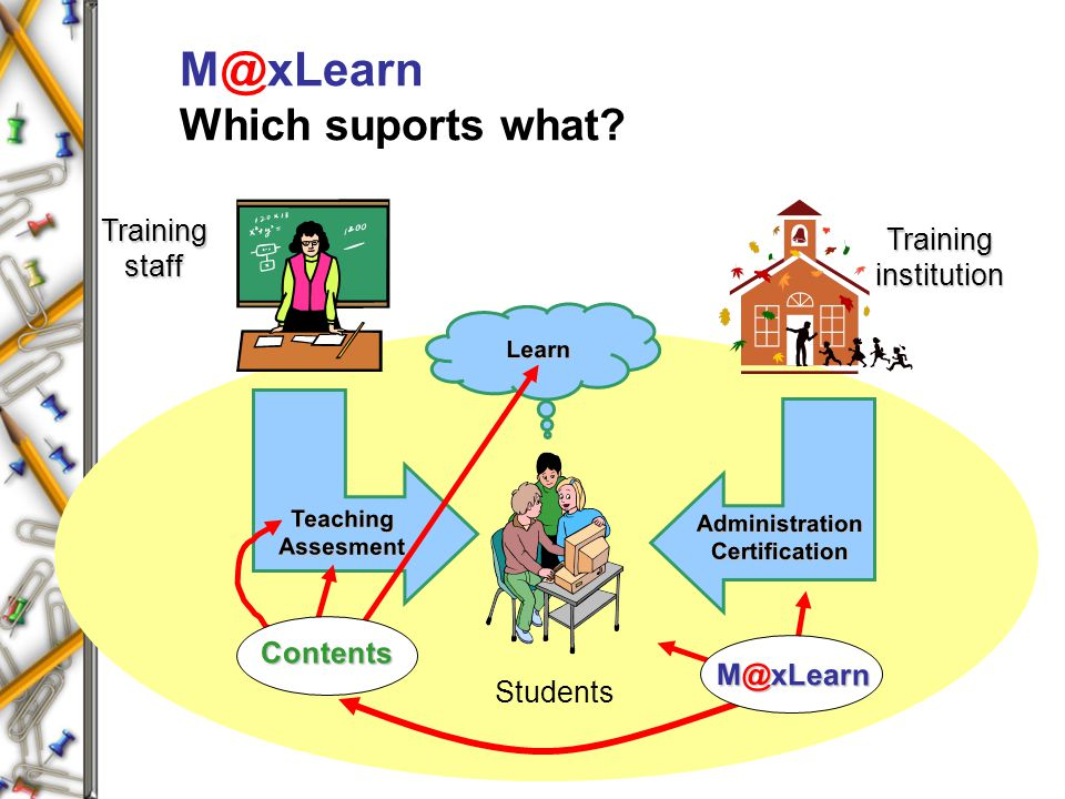 M@xLearn Which suports what