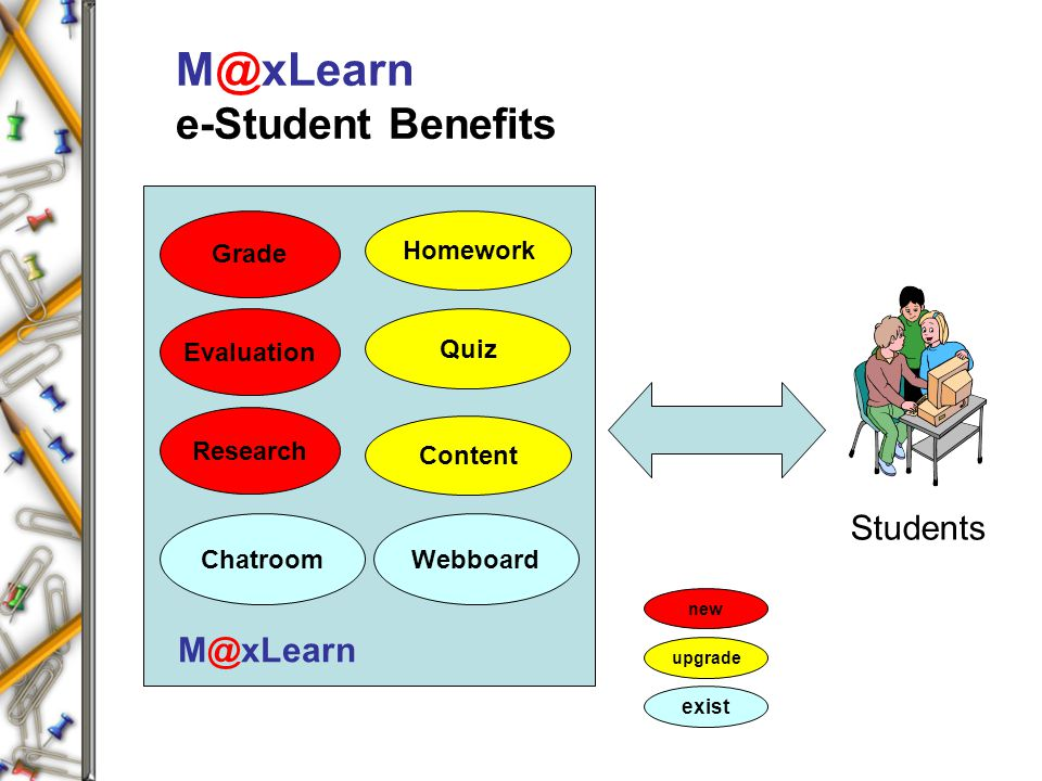 M@xLearn e-Student Benefits