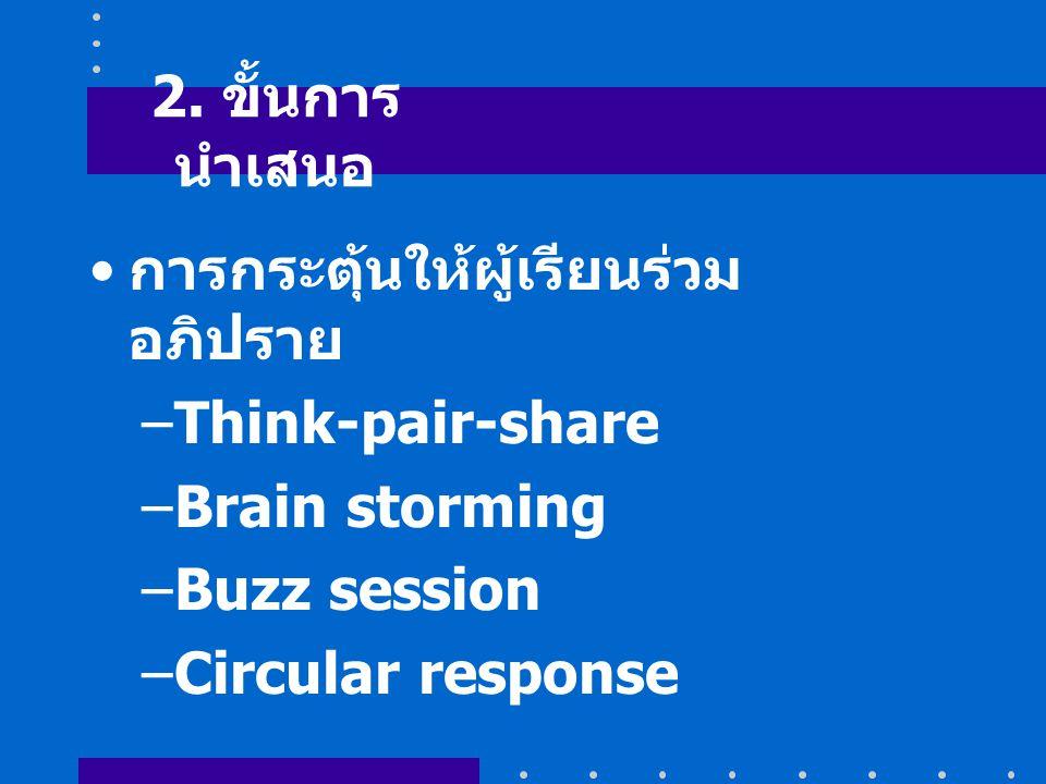 2. ขั้นการนำเสนอ การกระตุ้นให้ผู้เรียนร่วมอภิปราย. Think-pair-share. Brain storming. Buzz session.