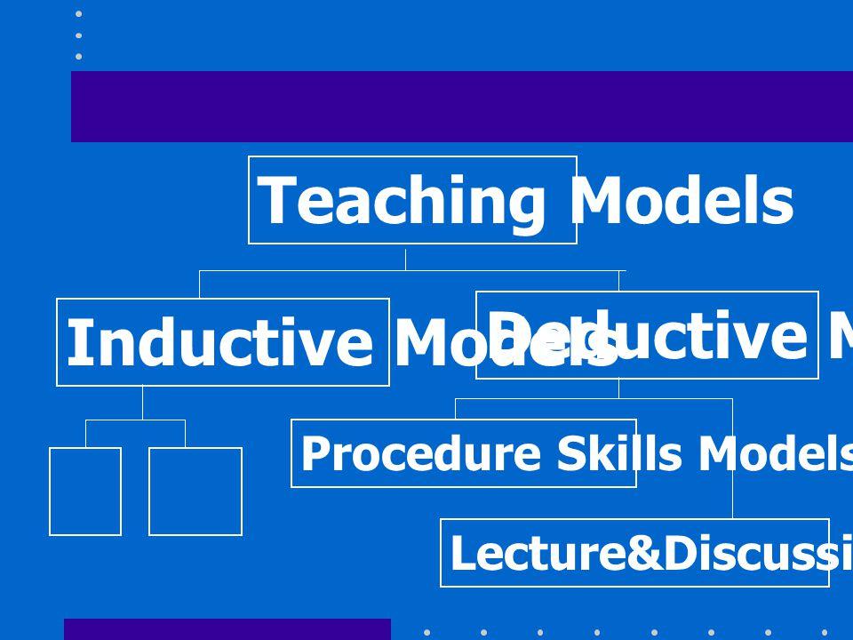 Teaching Models Deductive Models Inductive Models