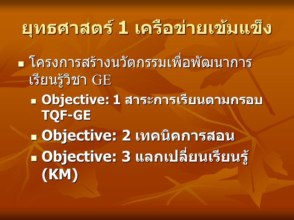 ยุทธศาสตร์ 1 เครือข่ายเข้มแข็ง