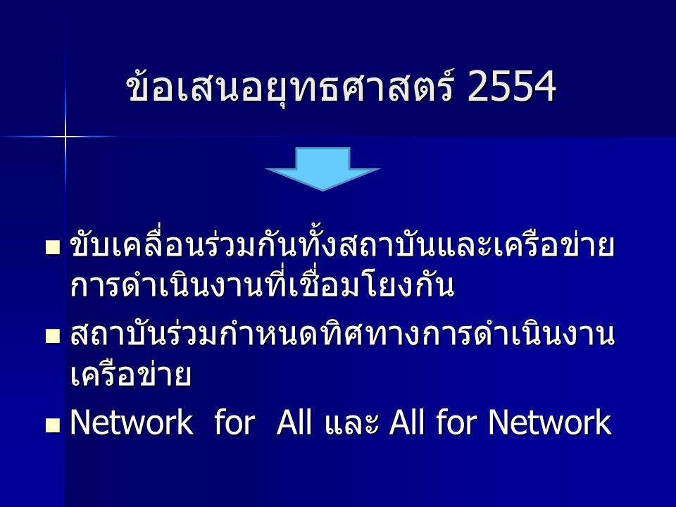 ข้อเสนอยุทธศาสตร์ 2554 ขับเคลื่อนร่วมกันทั้งสถาบันและเครือข่าย การดำเนินงานที่เชื่อมโยงกัน. สถาบันร่วมกำหนดทิศทางการดำเนินงานเครือข่าย.