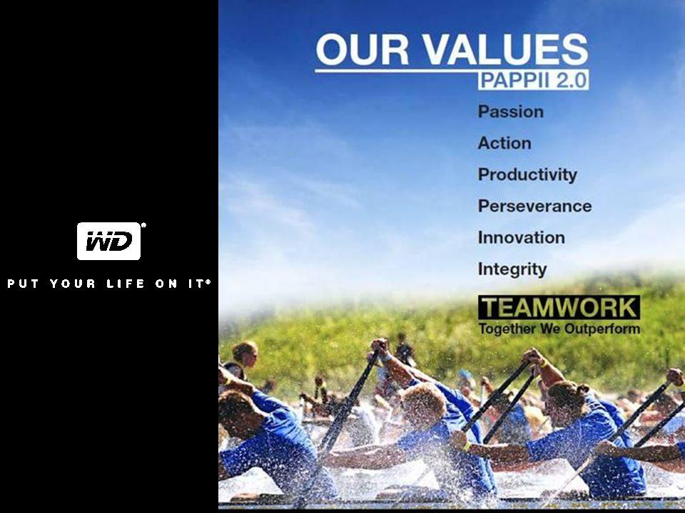 - All Company value กิจกรรมในมหา'ลัย