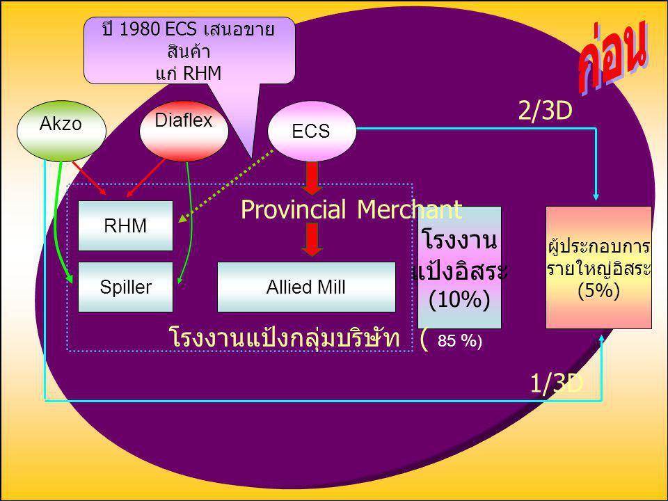 ก่อน 2/3D Provincial Merchant โรงงาน แป้งอิสระ