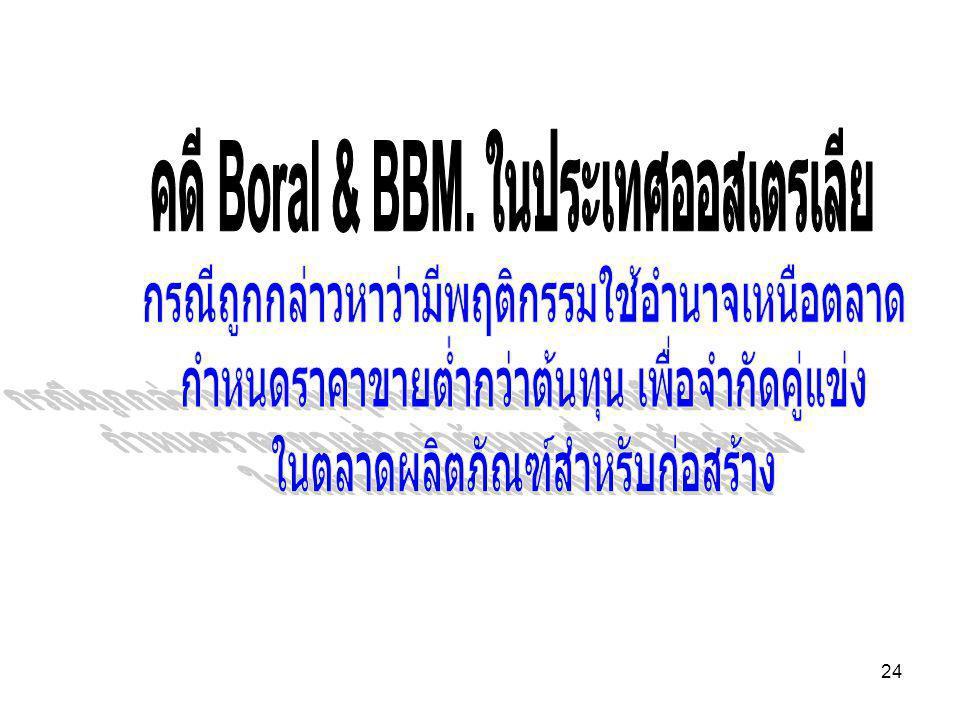 คดี Boral & BBM. ในประเทศออสเตรเลีย