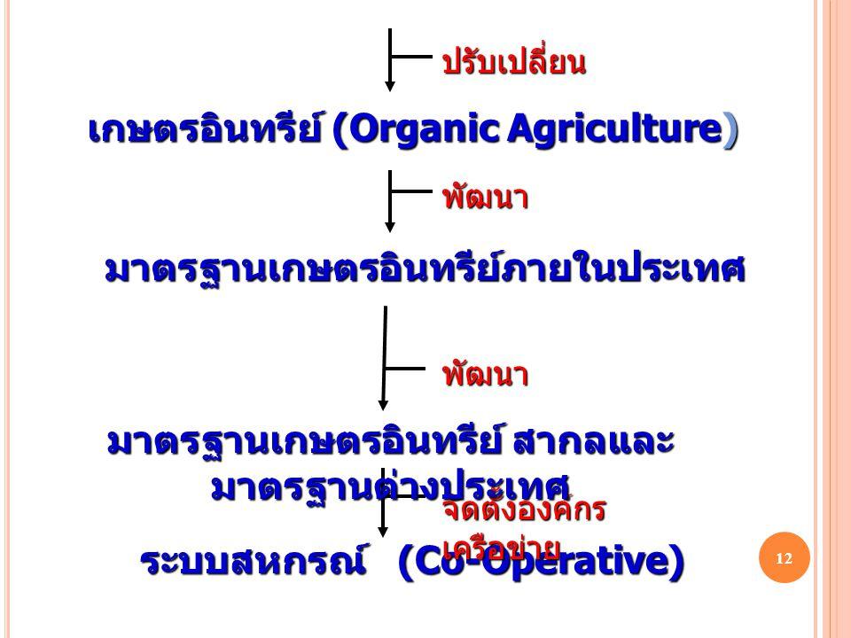 เกษตรอินทรีย์ (Organic Agriculture)