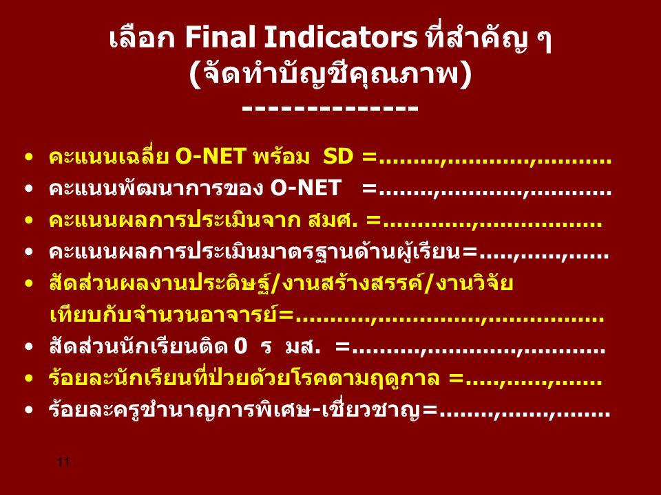 เลือก Final Indicators ที่สำคัญ ๆ (จัดทำบัญชีคุณภาพ) --------------
