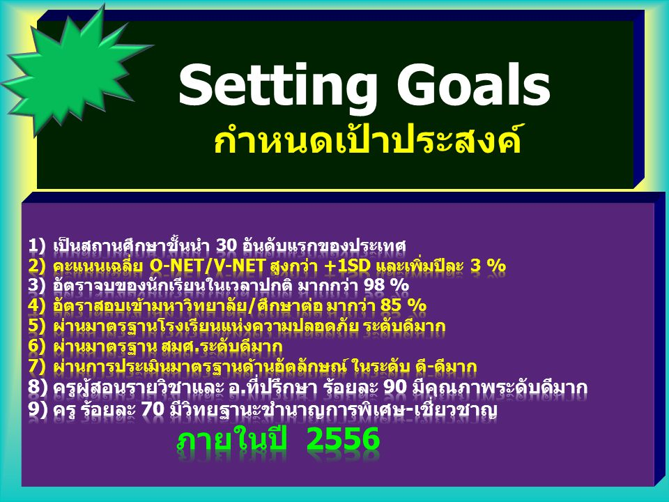Setting Goals กำหนดเป้าประสงค์