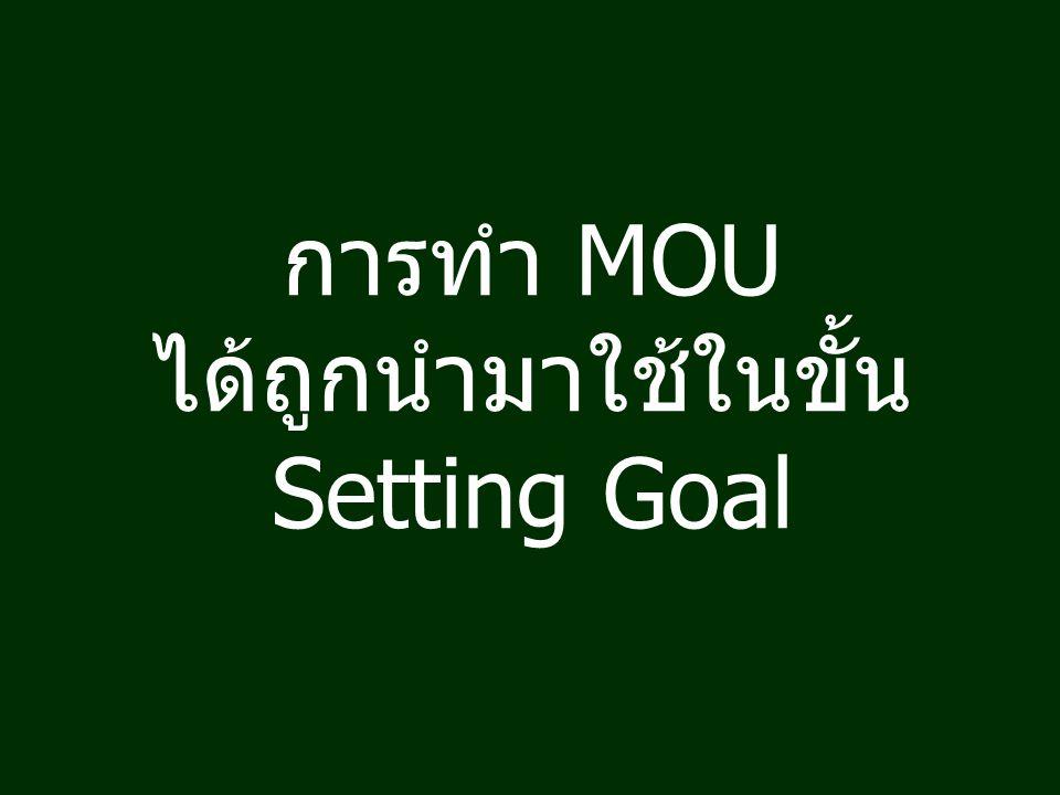 การทำ MOU ได้ถูกนำมาใช้ในขั้น Setting Goal