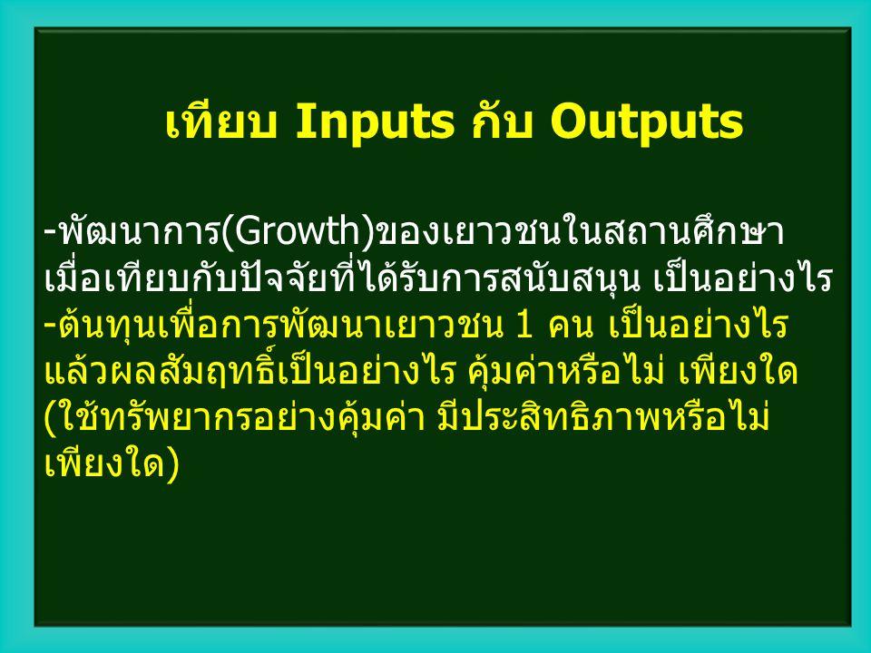 เทียบ Inputs กับ Outputs