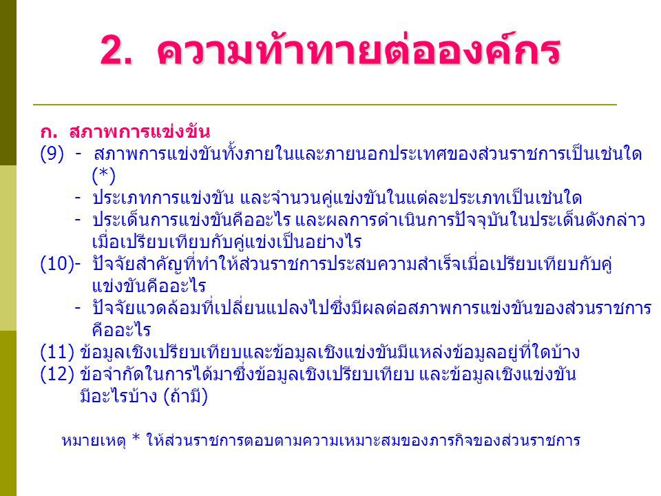 2. ความท้าทายต่อองค์กร ก. สภาพการแข่งขัน