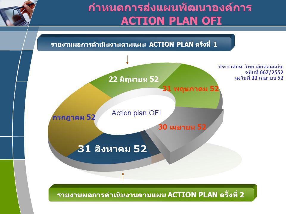 กำหนดการส่งแผนพัฒนาองค์การ ACTION PLAN OFI
