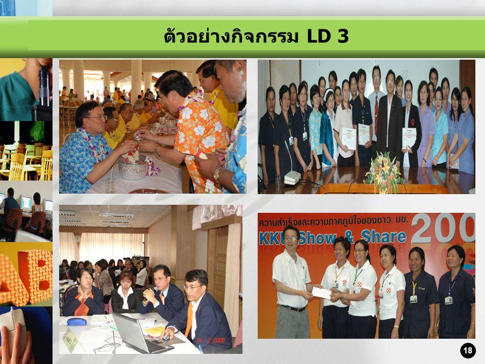 ตัวอย่างกิจกรรม LD 3