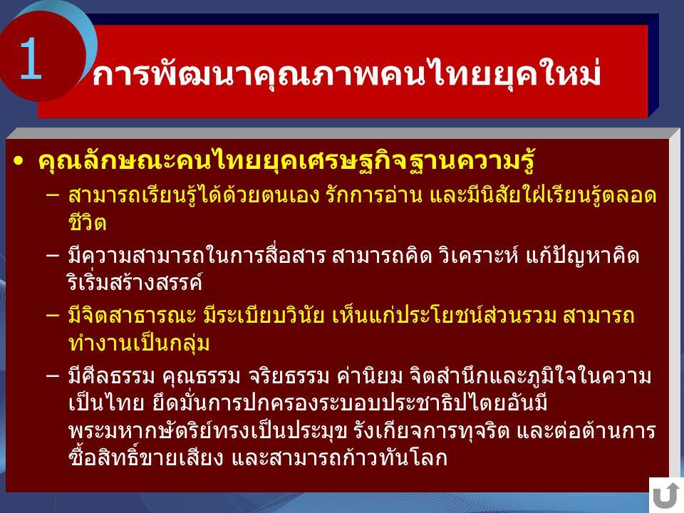 การพัฒนาคุณภาพคนไทยยุคใหม่